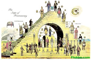 10 Facts You Didn't Know About Freemasons